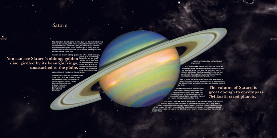 greatness of saturn